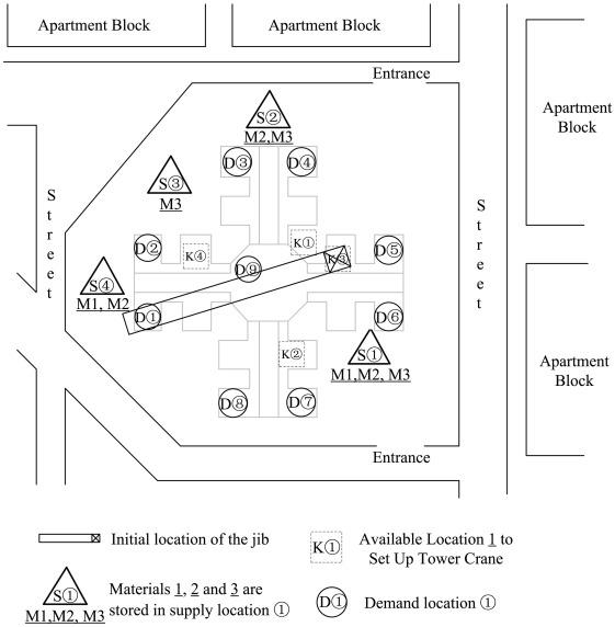 Optimization Of Crane Setup Location And Servicing Schedule
