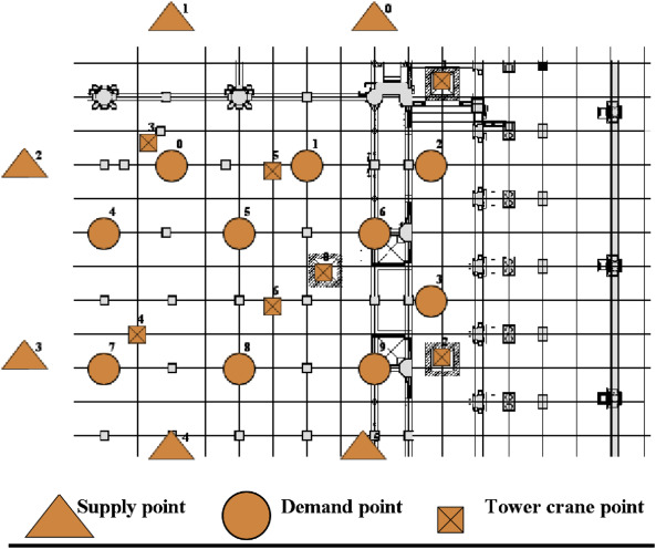 Tower cranes layout planning using agent-based simulation