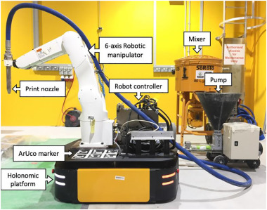 Large-scale 3D printing by a team of mobile robots