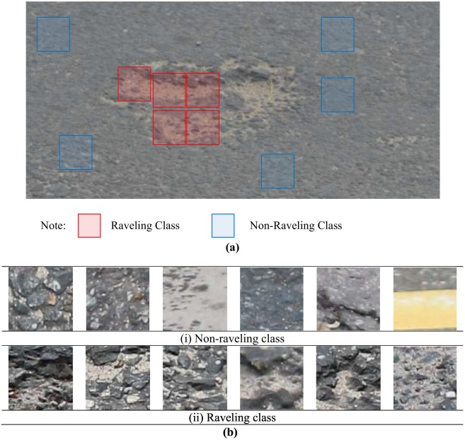 Automatic detection of asphalt pavement raveling using image texture