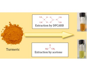 Enzyme-assisted ionic liquid extraction of bioactive compound from