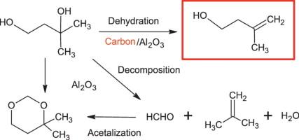 dehydration of 2 butanol