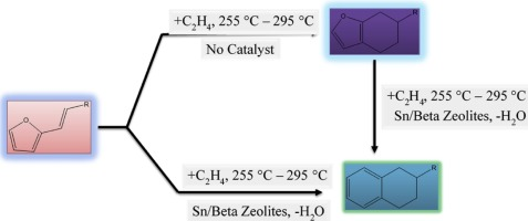 Synthesis of acetyl-substituted tetrahydrobenzofuran and