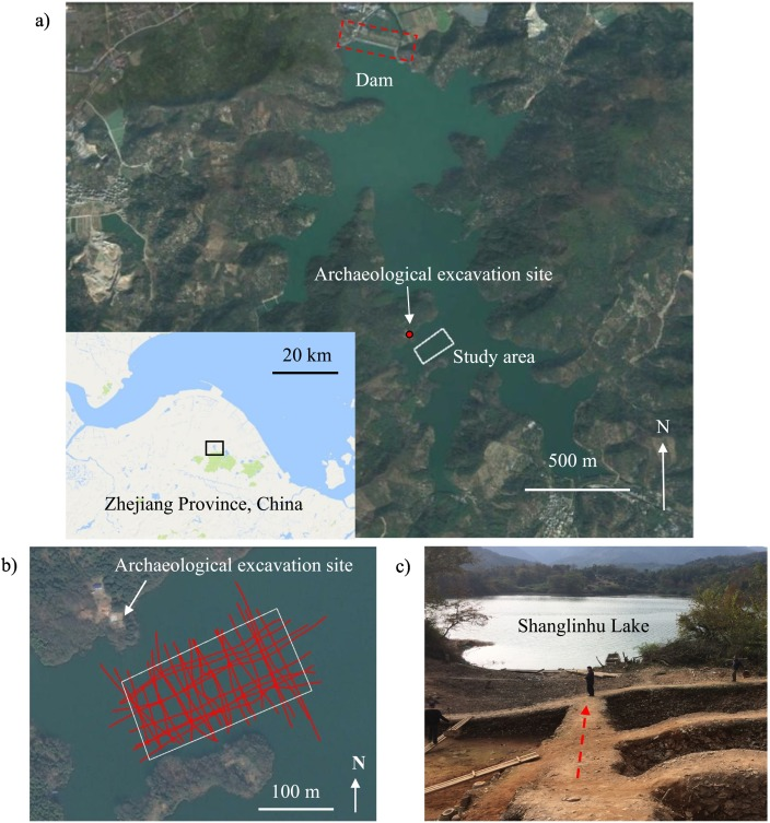 Underwater archaeological investigation using ground