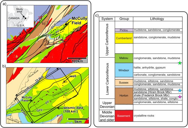 3-D prestack data preconditioning for seismic amplitude