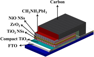 picture about Printable Solar Cell named Nanosheet-dependent printable perovskite sunlight cells - ScienceDirect