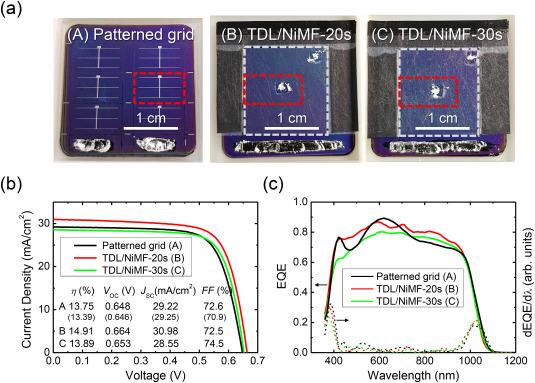 Enhanced electrical conductivity of transparent electrode