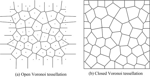 Simulation of crack propagation in single phase ceramic tool