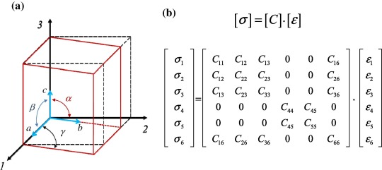 Evaluation of reactive force fields for prediction of the
