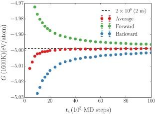 Nonequilibrium free-energy calculation of solids using