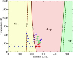 high pressure phase diagram of gold from first principles rh sciencedirect com circuit diagram for gold detector phase diagram for gold
