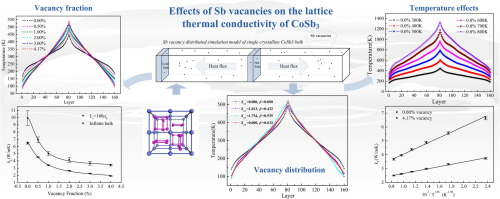 Molecular dynamics study of the influence of Sb-vacancy
