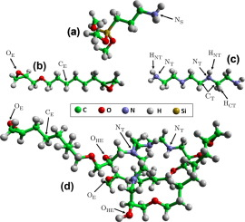 From atomistic structure to thermodynamics and mechanical