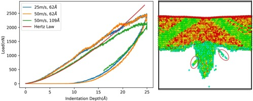 Charge Optimized Many Body (COMB) potentials for simulation