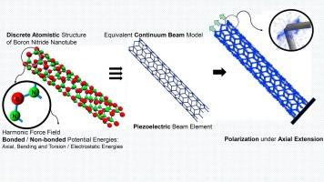 nanotube modeler