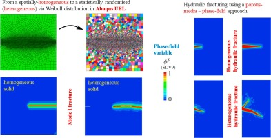 A diffusive dynamic brittle fracture model for heterogeneous