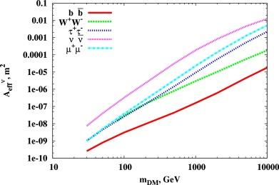 pikkelysömör kezelése ufo 311 nm)
