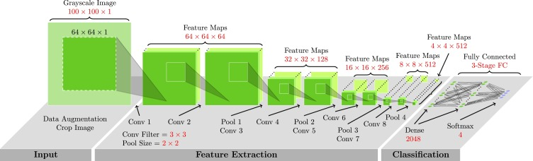 Particle identification in camera image sensors using