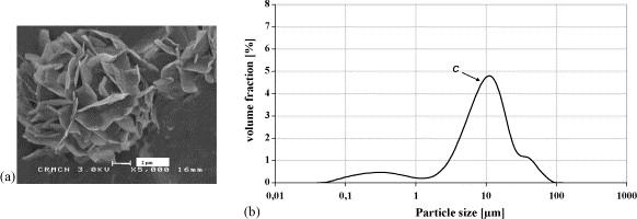 Effects of surfactants on crystallization of ethylene glycol