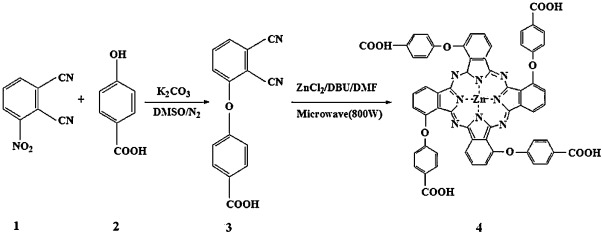 1 s2.0 S0927775713008248 sc1 microwave assisted synthesis of znpc cooh and sio2 znpc cooh  at alyssarenee.co