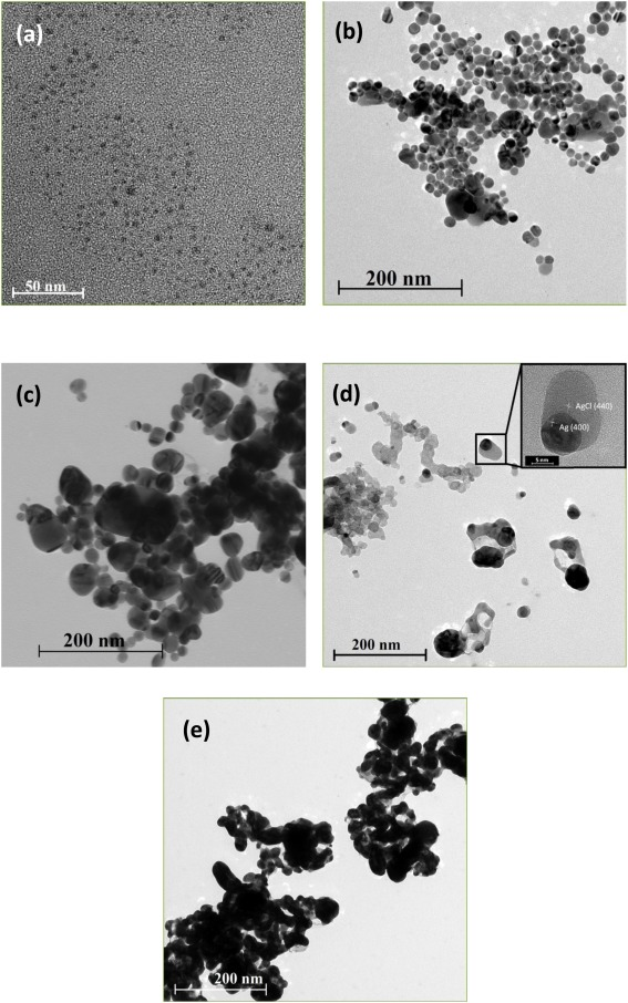 A study of light induced surface reactions of sildenafil