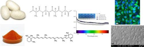 Functionalized silk fibroin film scaffold using β-Carotene