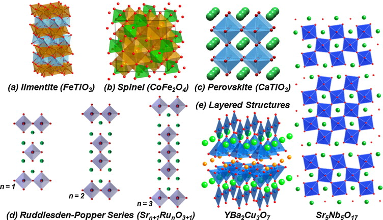 Advances in the growth and characterization of magnetic