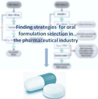 Drug study of amoxicilin
