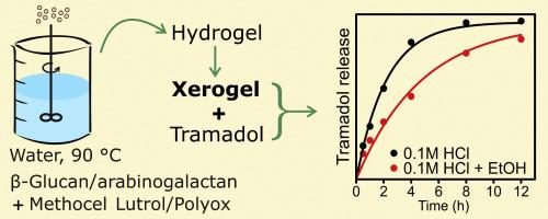 Beta-glucan and arabinogalactan-based xerogels for abuse