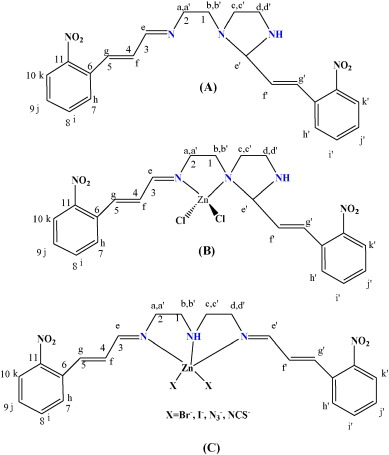 Synthesis X Ray Crystal Structures And Thermal Analyses Of Some New