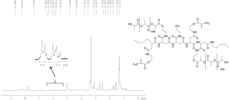 Photocrosslinkable Polyaspartamidepolylactide Copolymer And Its