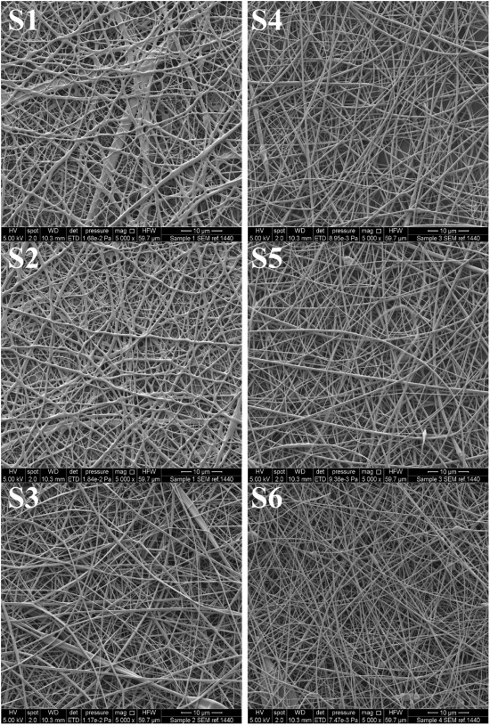 The effect of collection substrate on electrospun