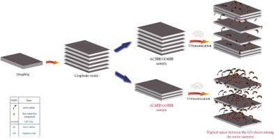 GAOWF Zahnsch/önheit Kunstharz Furnier Nanomaterial Zahnporzellan Furnier Bleaching