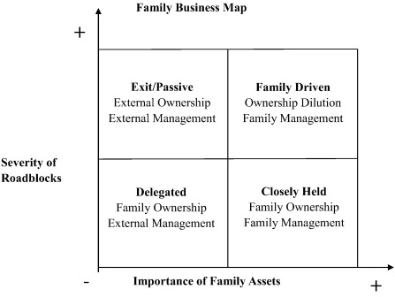 importance of succession planning in family business