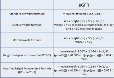 6 gfr equations estimating gfr in the elderly.
