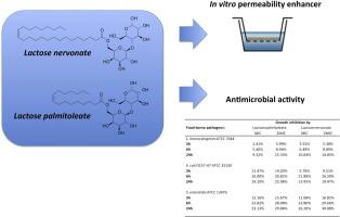 Unsaturated fatty acids lactose esters: cytotoxicity