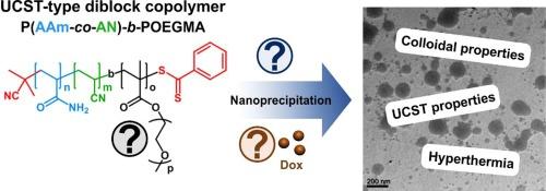 The crucial role of macromolecular engineering, drug