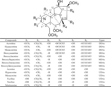 A systematic review of pharmacokinetic studies on herbal