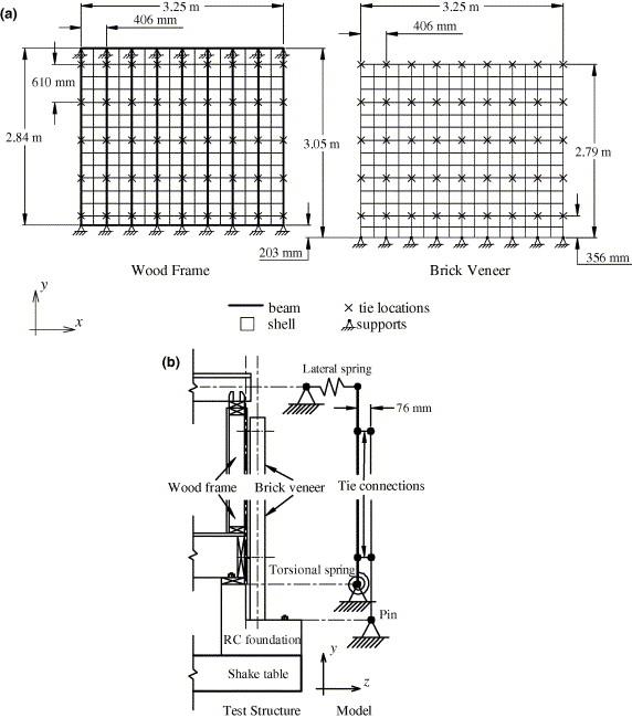 model brick veneer analysis of brick veneer walls on wood frame construction
