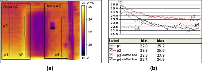 Passive thermographic detection of moisture problems in façades with