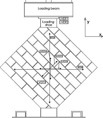 Finite Element Analysis Of The In Plane Shear Behaviour Of Masonry