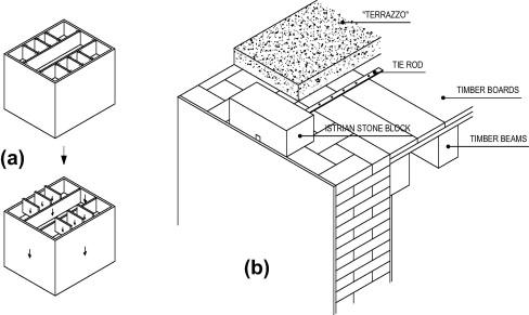 Mechanical behavior of the timber–terrazzo composite floor
