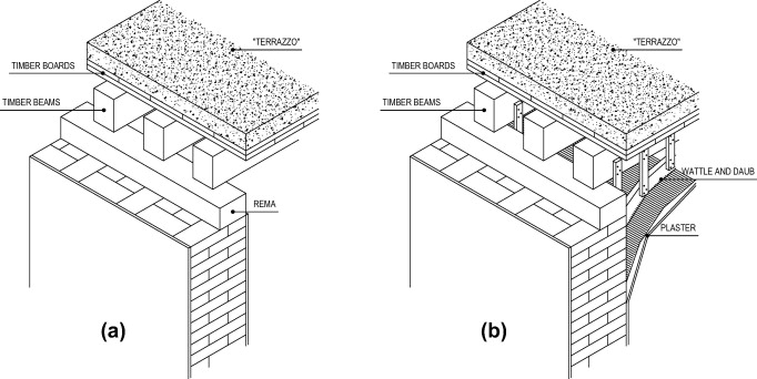Mechanical Behavior Of The Timber Terrazzo Composite Floor