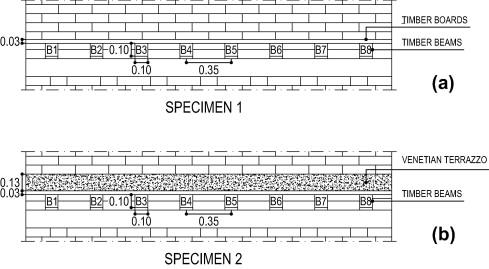 Mechanical Behavior Of The Timber Terrazzo Composite Floor