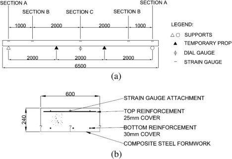 Predictions of long-term deflection of geopolymer concrete
