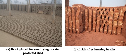 Manufacturing of sustainable clay bricks: Utilization of