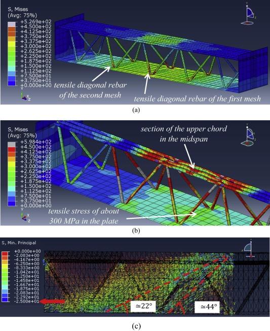 Numerical prediction of the shear response of semi