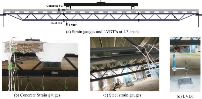 New shear connector for Open Web Steel Joist with metal deck and