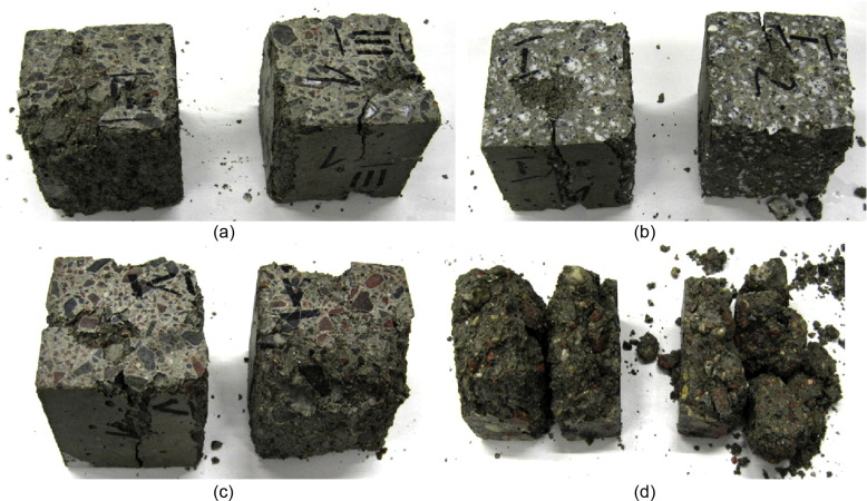 Properties and durability of coarse igneous rock aggregates