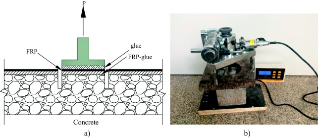 Mechanical properties of FRP-strengthened concrete at
